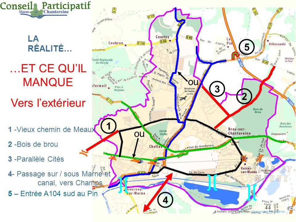 44 LA RÉALITÉ… …ET CE QUIL MANQUE Vers lextérieur ou 1 2 3 4 1 -Vieux chemin de Meaux 2 -Bois de brou 3 -Parallèle Cités 4- Passage sur / sous Marne e