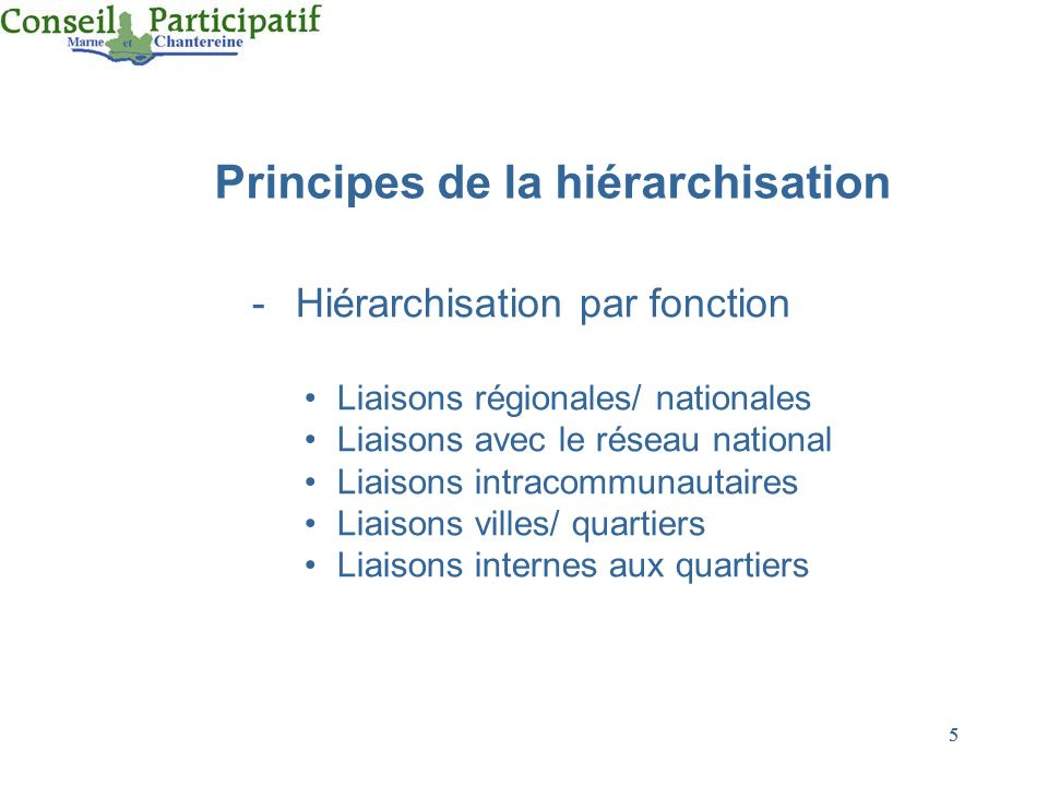 5 5 -Hiérarchisation par fonction Liaisons régionales/ nationales Liaisons avec le réseau national Liaisons intracommunautaires Liaisons villes/ quart