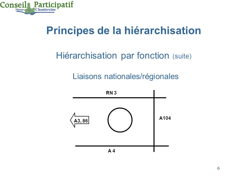 47 Préconisations Mesures « immédiates » Régulation des flux Onde verte, Carrefour Alsace-Lorraine, Information des gains de parcours Maîtrise des flux Stationnement Coordination politiques municipales