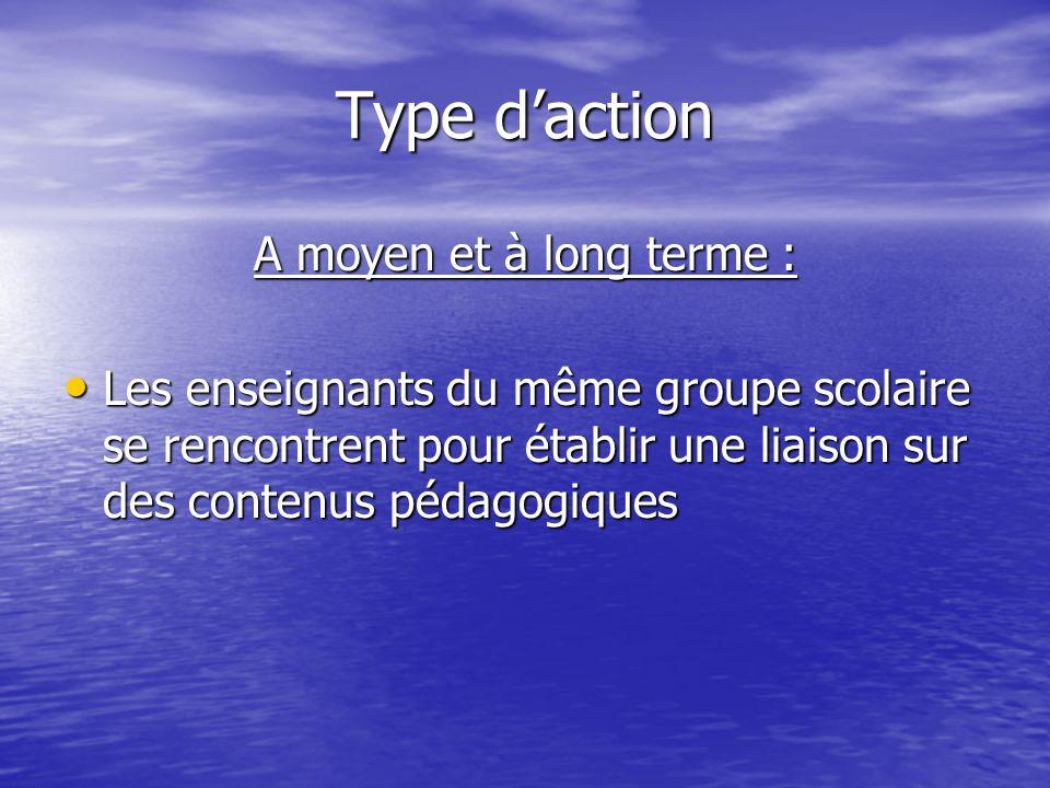 Type daction A moyen et à long terme : Les enseignants du même groupe scolaire se rencontrent pour établir une liaison sur des contenus pédagogiques Les enseignants du même groupe scolaire se rencontrent pour établir une liaison sur des contenus pédagogiques