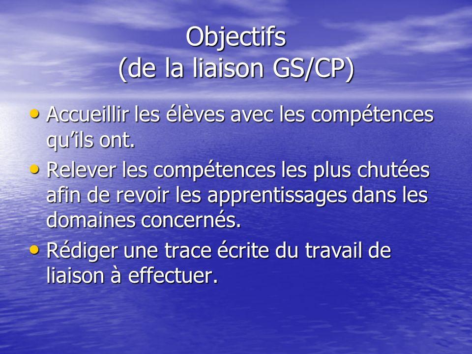 Objectifs (de la liaison GS/CP) Accueillir les élèves avec les compétences quils ont. Accueillir les élèves avec les compétences quils ont. Relever le