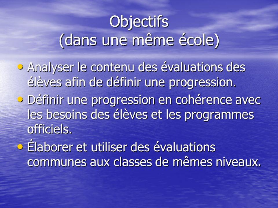Objectifs (dans une même école) Analyser le contenu des évaluations des élèves afin de définir une progression.