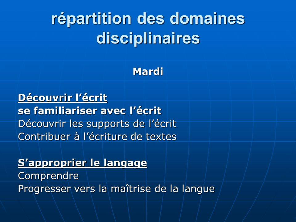 répartition des domaines disciplinaires Mardi Découvrir lécrit se familiariser avec lécrit Découvrir les supports de lécrit Contribuer à lécriture de