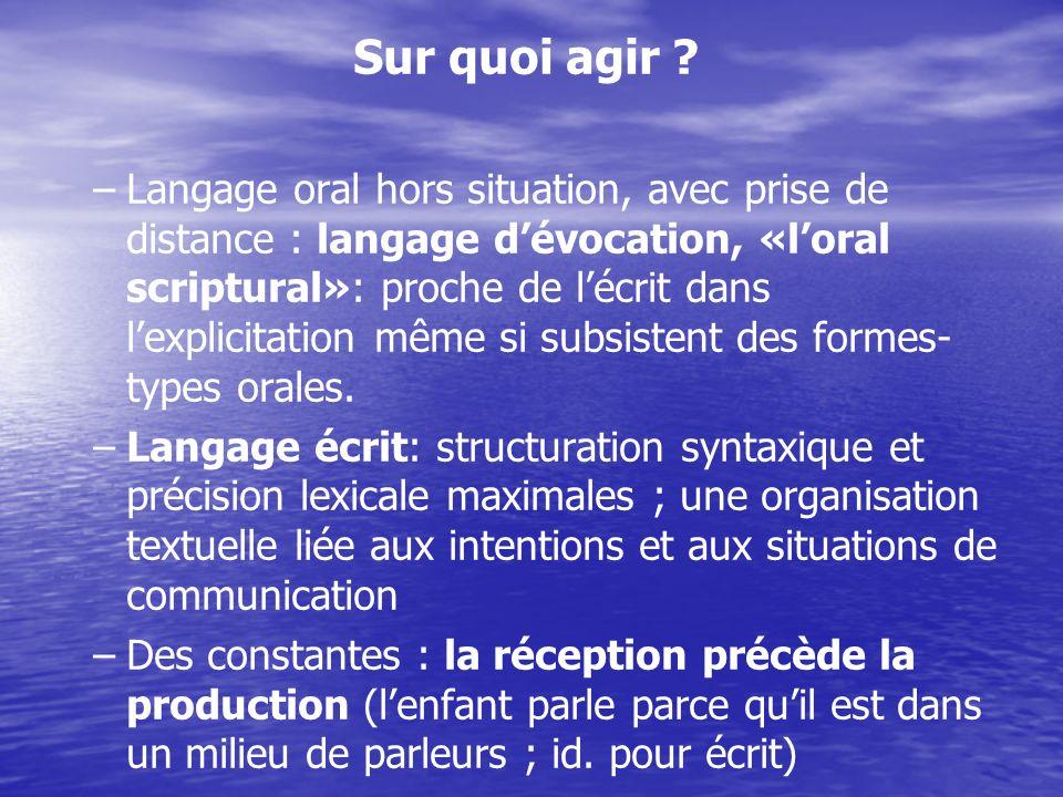 Sur quoi agir ? – –Langage oral hors situation, avec prise de distance : langage dévocation, «loral scriptural»: proche de lécrit dans lexplicitation