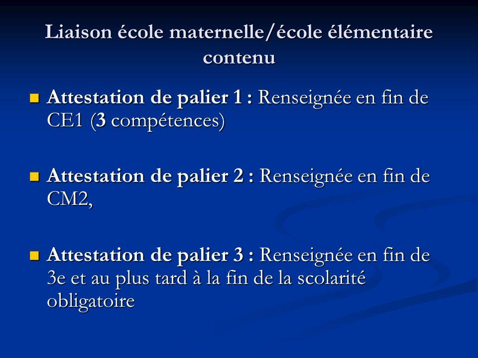 Liaison école maternelle/école élémentaire contenu Attestation de palier 1 : Renseignée en fin de CE1 (3 compétences) Attestation de palier 1 : Renseignée en fin de CE1 (3 compétences) Attestation de palier 2 : Renseignée en fin de CM2, Attestation de palier 2 : Renseignée en fin de CM2, Attestation de palier 3 : Renseignée en fin de 3e et au plus tard à la fin de la scolarité obligatoire Attestation de palier 3 : Renseignée en fin de 3e et au plus tard à la fin de la scolarité obligatoire