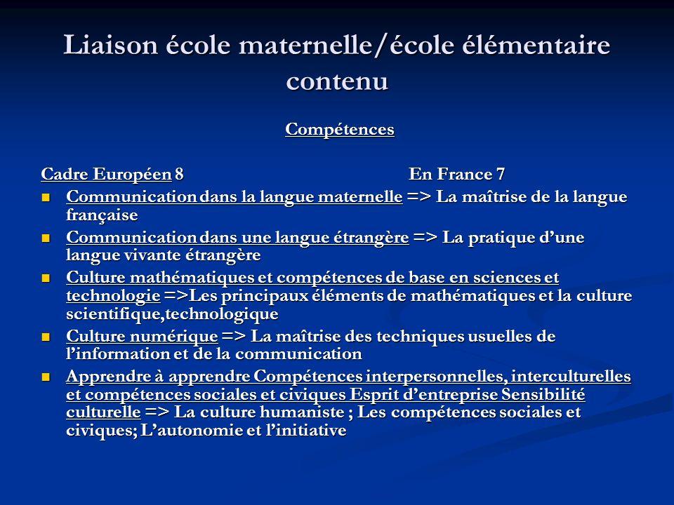 Liaison école maternelle/école élémentaire contenu Compétences Compétences Cadre Européen 8 En France 7 Communication dans la langue maternelle => La