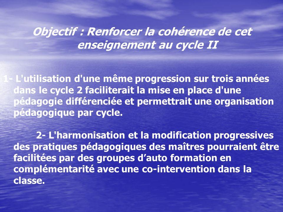Objectif : Renforcer la cohérence de cet enseignement au cycle II 1- L utilisation d une même progression sur trois années dans le cycle 2 faciliterait la mise en place d une pédagogie différenciée et permettrait une organisation pédagogique par cycle.
