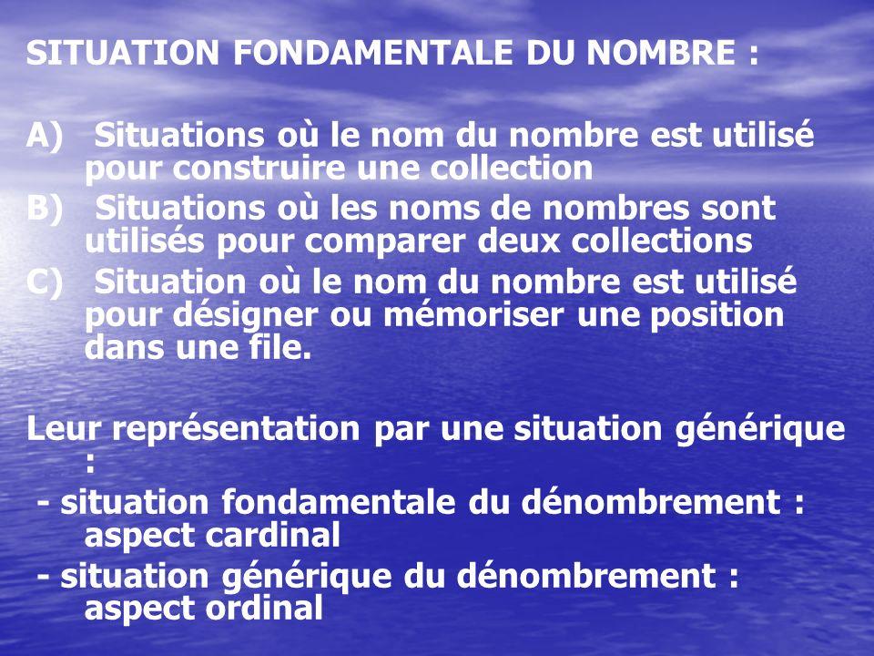 SITUATION FONDAMENTALE DU NOMBRE : A) Situations où le nom du nombre est utilisé pour construire une collection B) Situations où les noms de nombres sont utilisés pour comparer deux collections C) Situation où le nom du nombre est utilisé pour désigner ou mémoriser une position dans une file.