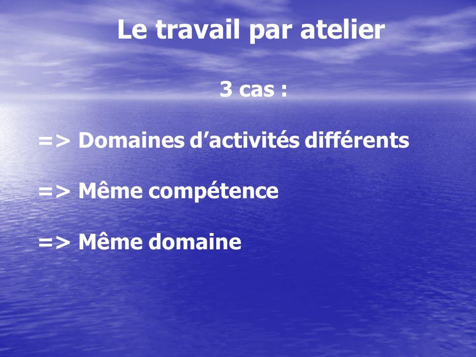 Le travail par atelier 3 cas : => Domaines dactivités différents => Même compétence => Même domaine