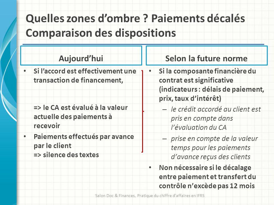Quelles zones dombre ? Paiements décalés Comparaison des dispositions Aujourdhui Si laccord est effectivement une transaction de financement, => le CA