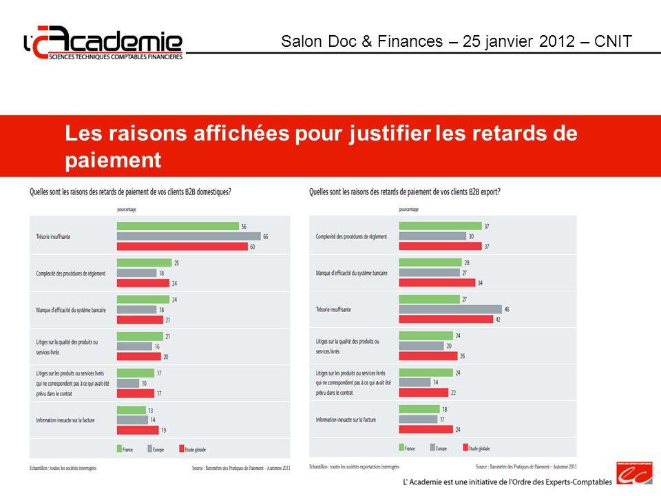 Les raisons affichées pour justifier les retards de paiement Salon Doc & Finances – 25 janvier 2012 – CNIT