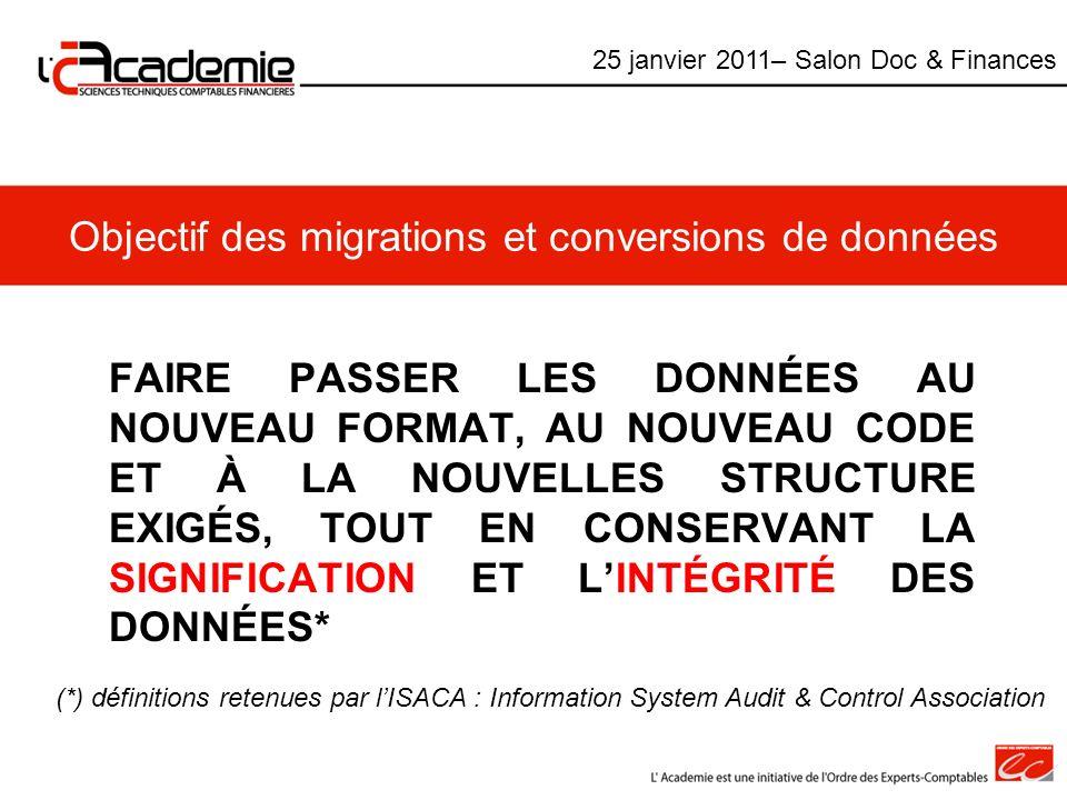 Objectif des migrations et conversions de données FAIRE PASSER LES DONNÉES AU NOUVEAU FORMAT, AU NOUVEAU CODE ET À LA NOUVELLES STRUCTURE EXIGÉS, TOUT