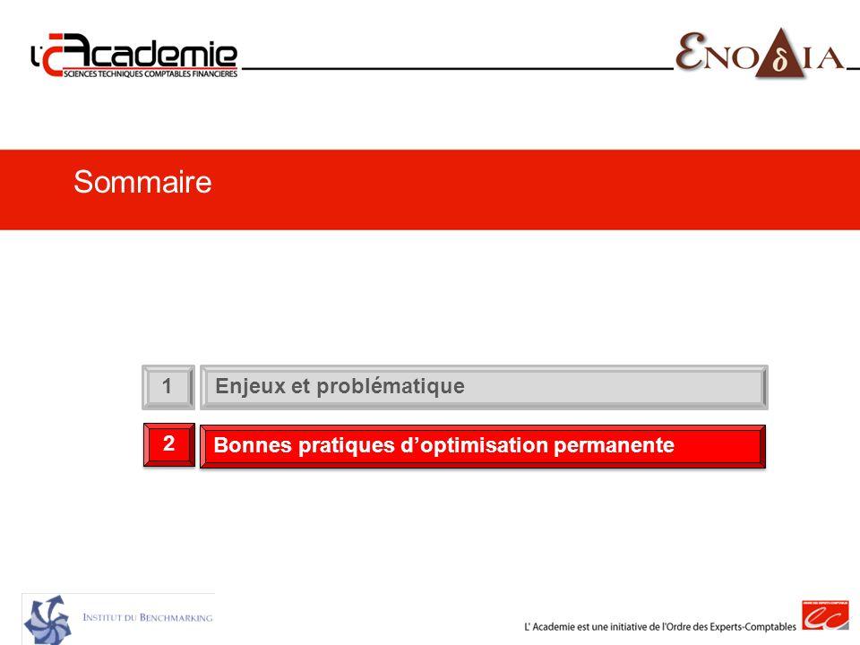 2 2 Bonnes pratiques doptimisation permanente 1 Enjeux et problématique Sommaire