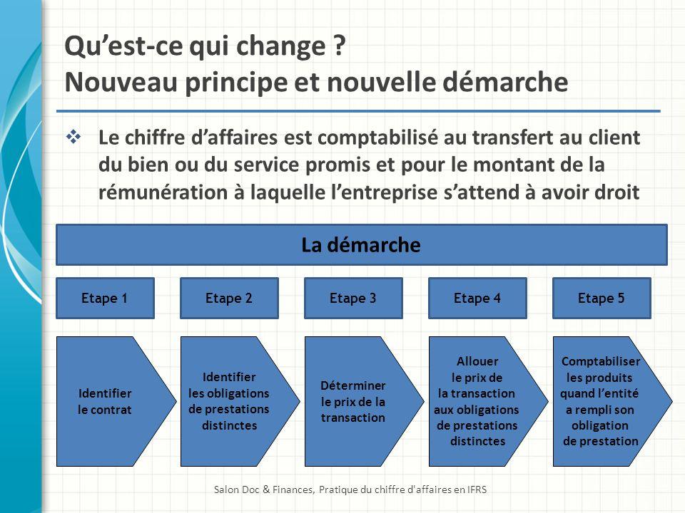 Quest-ce qui change ? Nouveau principe et nouvelle démarche Le chiffre daffaires est comptabilisé au transfert au client du bien ou du service promis