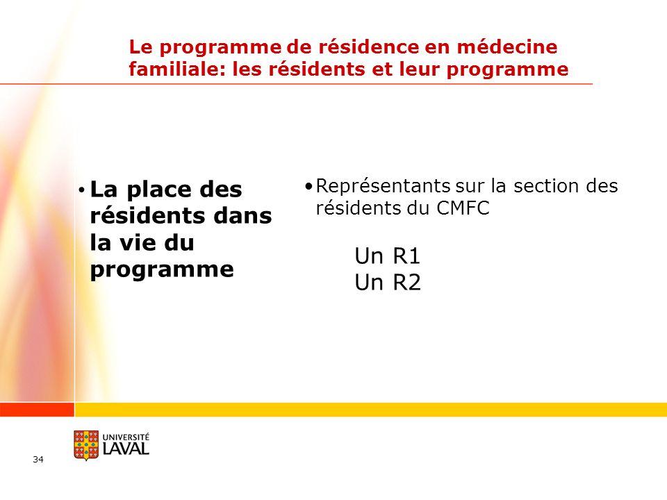 34 Le programme de résidence en médecine familiale: les résidents et leur programme La place des résidents dans la vie du programme Représentants sur la section des résidents du CMFC Un R1 Un R2