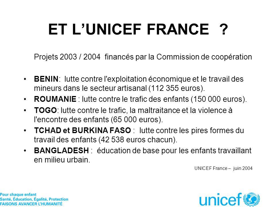ET LUNICEF FRANCE ? Projets 2003 / 2004 financés par la Commission de coopération BENIN: lutte contre l'exploitation économique et le travail des mine