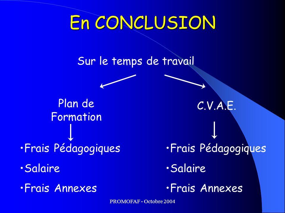 PROMOFAF - Octobre 2004 En CONCLUSION Sur le temps de travail Plan de Formation C.V.A.E. Frais Pédagogiques Salaire Frais Annexes Frais Pédagogiques S