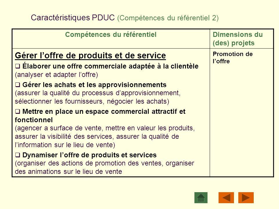 Compétences du référentielDimensions du (des) projets Gérer loffre de produits et de service Élaborer une offre commerciale adaptée à la clientèle (an