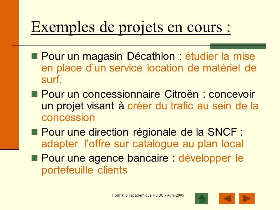 Formation académique PDUC / Avril 2005 Exemples de projets en cours : Pour un magasin Décathlon : étudier la mise en place dun service location de mat