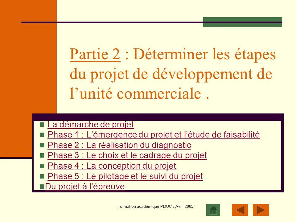 Formation académique PDUC / Avril 2005 Partie 2 : Déterminer les étapes du projet de développement de lunité commerciale. La démarche de projet Phase
