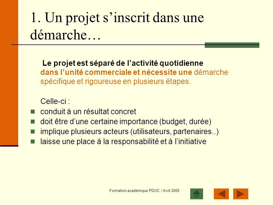 Formation académique PDUC / Avril 2005 1. Un projet sinscrit dans une démarche… Le projet est séparé de lactivité quotidienne dans lunité commerciale