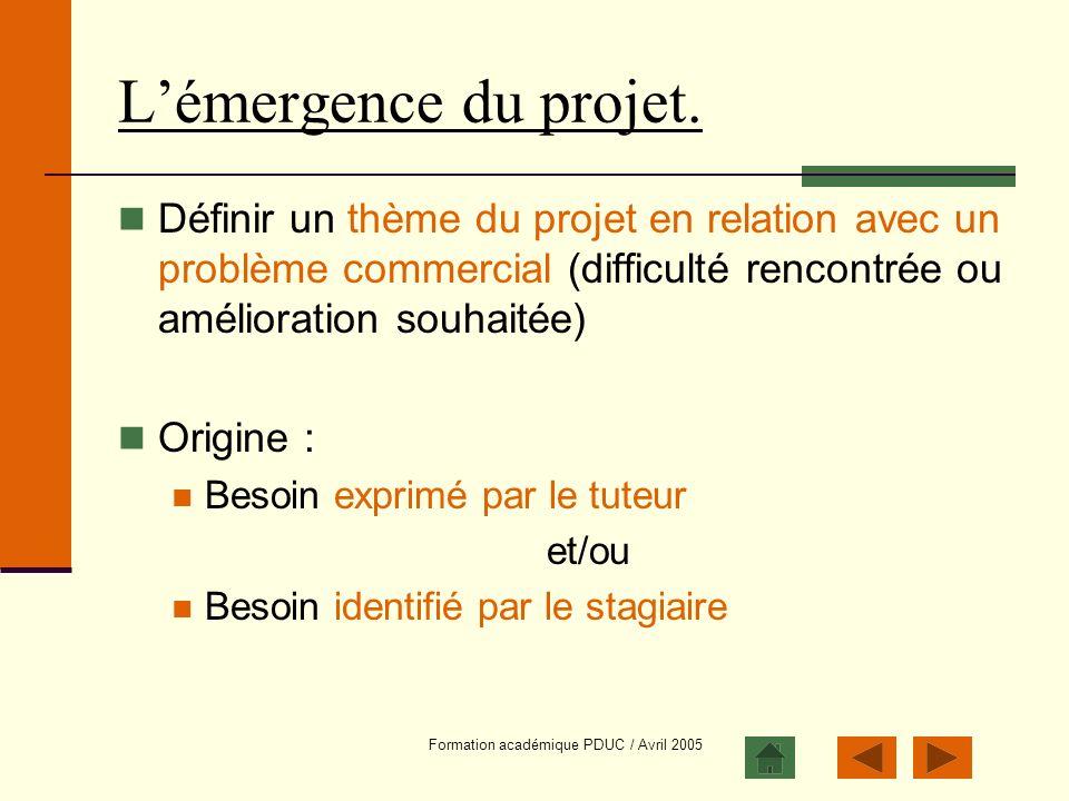 Formation académique PDUC / Avril 2005 Lémergence du projet. Définir un thème du projet en relation avec un problème commercial (difficulté rencontrée
