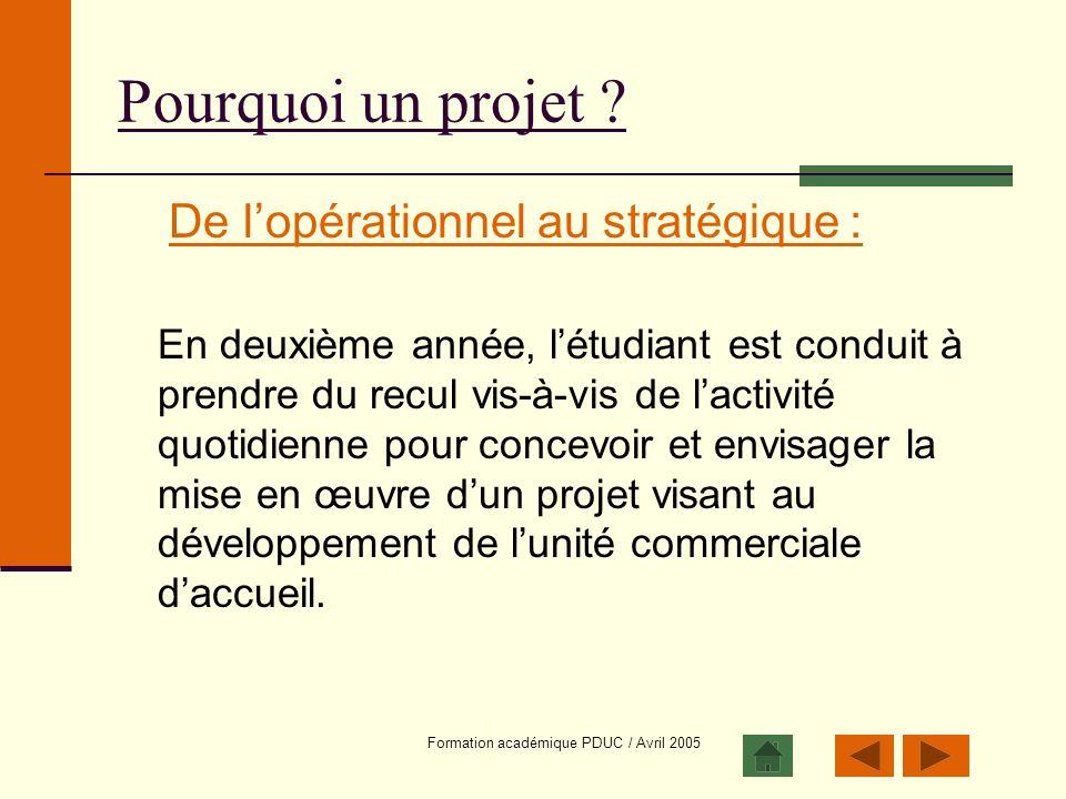 Formation académique PDUC / Avril 2005 Pourquoi un projet ? De lopérationnel au stratégique : En deuxième année, létudiant est conduit à prendre du re