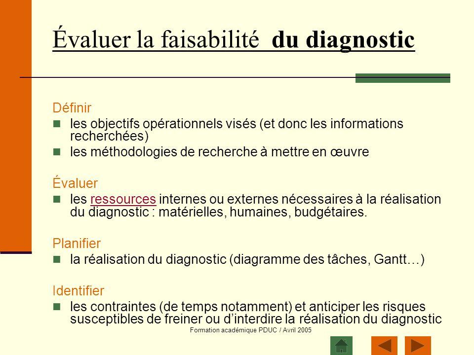 Formation académique PDUC / Avril 2005 Évaluer la faisabilité du diagnostic Définir les objectifs opérationnels visés (et donc les informations recher