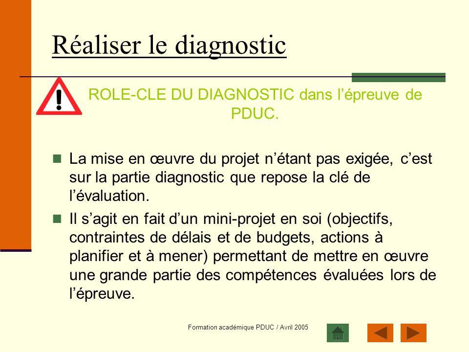 Formation académique PDUC / Avril 2005 Réaliser le diagnostic ROLE-CLE DU DIAGNOSTIC dans lépreuve de PDUC. La mise en œuvre du projet nétant pas exig