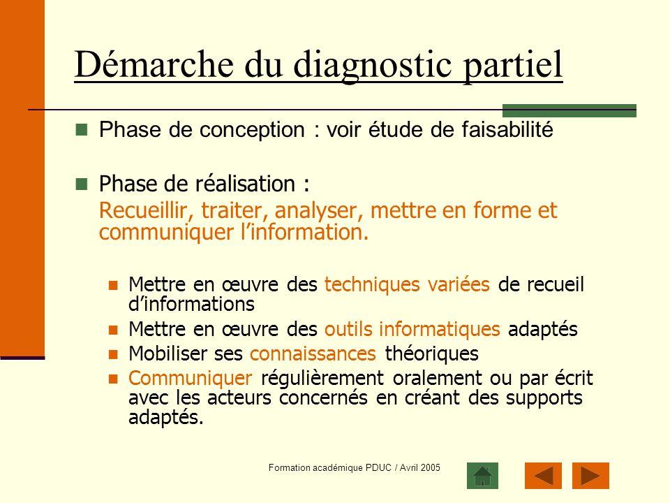 Formation académique PDUC / Avril 2005 Démarche du diagnostic partiel Phase de conception : voir étude de faisabilité Phase de réalisation : Recueilli