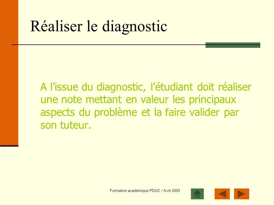 Formation académique PDUC / Avril 2005 Réaliser le diagnostic A lissue du diagnostic, létudiant doit réaliser une note mettant en valeur les principau