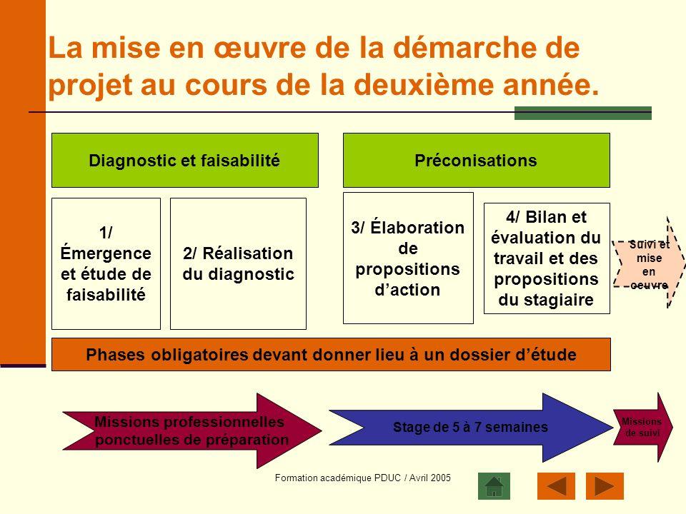 Formation académique PDUC / Avril 2005 Diagnostic et faisabilitéPréconisations 1/ Émergence et étude de faisabilité 2/ Réalisation du diagnostic 3/ Él