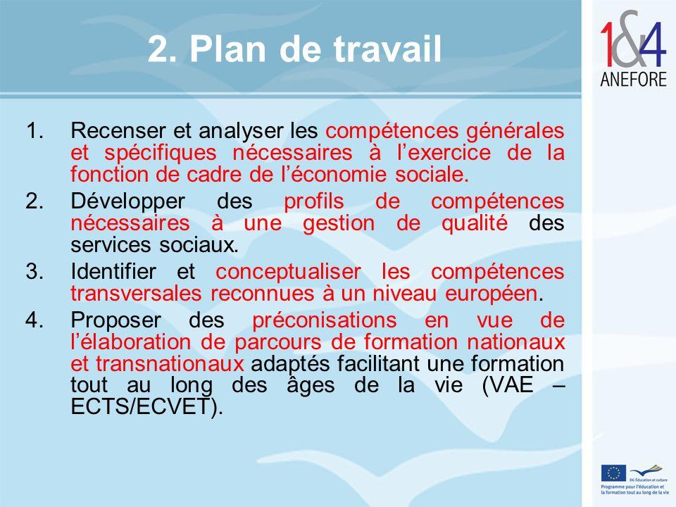 2. Plan de travail 1.Recenser et analyser les compétences générales et spécifiques nécessaires à lexercice de la fonction de cadre de léconomie social