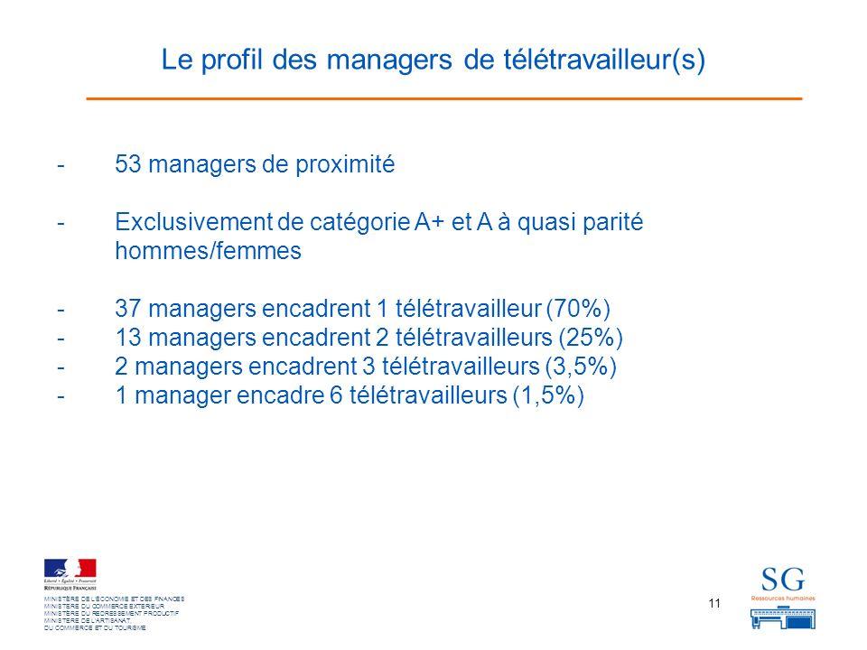11 MINISTÈRE DE LÉCONOMIE ET DES FINANCES MINISTERE DU COMMERCE EXTERIEUR MINISTÈRE DU REDRESSEMENT PRODUCTIF MINISTERE DE LARTISANAT, DU COMMERCE ET DU TOURISME -53 managers de proximité -Exclusivement de catégorie A+ et A à quasi parité hommes/femmes -37 managers encadrent 1 télétravailleur (70%) -13 managers encadrent 2 télétravailleurs (25%) -2 managers encadrent 3 télétravailleurs (3,5%) -1 manager encadre 6 télétravailleurs (1,5%) Le profil des managers de télétravailleur(s)