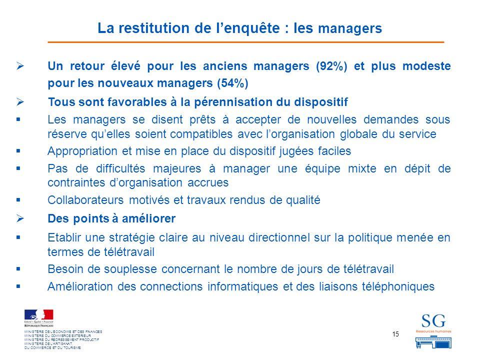 15 MINISTÈRE DE LÉCONOMIE ET DES FINANCES MINISTERE DU COMMERCE EXTERIEUR MINISTÈRE DU REDRESSEMENT PRODUCTIF MINISTERE DE LARTISANAT, DU COMMERCE ET DU TOURISME Un retour élevé pour les anciens managers (92%) et plus modeste pour les nouveaux managers (54%) Tous sont favorables à la pérennisation du dispositif Les managers se disent prêts à accepter de nouvelles demandes sous réserve quelles soient compatibles avec lorganisation globale du service Appropriation et mise en place du dispositif jugées faciles Pas de difficultés majeures à manager une équipe mixte en dépit de contraintes dorganisation accrues Collaborateurs motivés et travaux rendus de qualité Des points à améliorer Etablir une stratégie claire au niveau directionnel sur la politique menée en termes de télétravail Besoin de souplesse concernant le nombre de jours de télétravail Amélioration des connections informatiques et des liaisons téléphoniques La restitution de lenquête : les managers