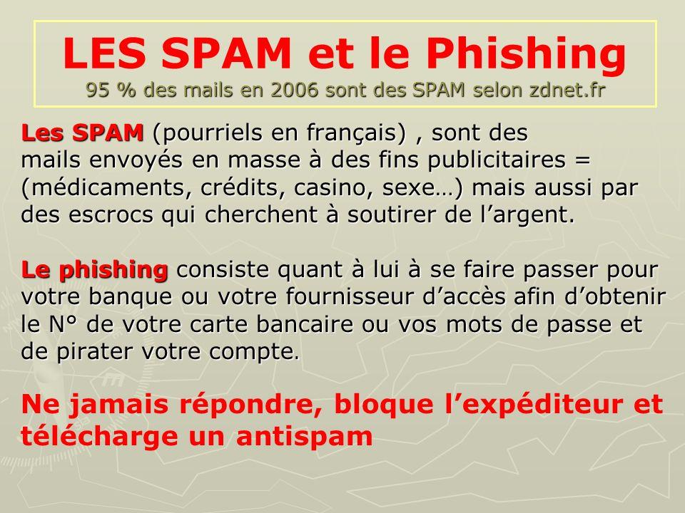 Les SPAM (pourriels en français), sont des mails envoyés en masse à des fins publicitaires = (médicaments, crédits, casino, sexe…) mais aussi par des