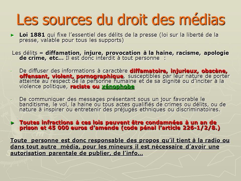 Les sources du droit des médias Loi 1881 qui fixe lessentiel des délits de la presse (loi sur la liberté de la presse, valable pour tous les supports)