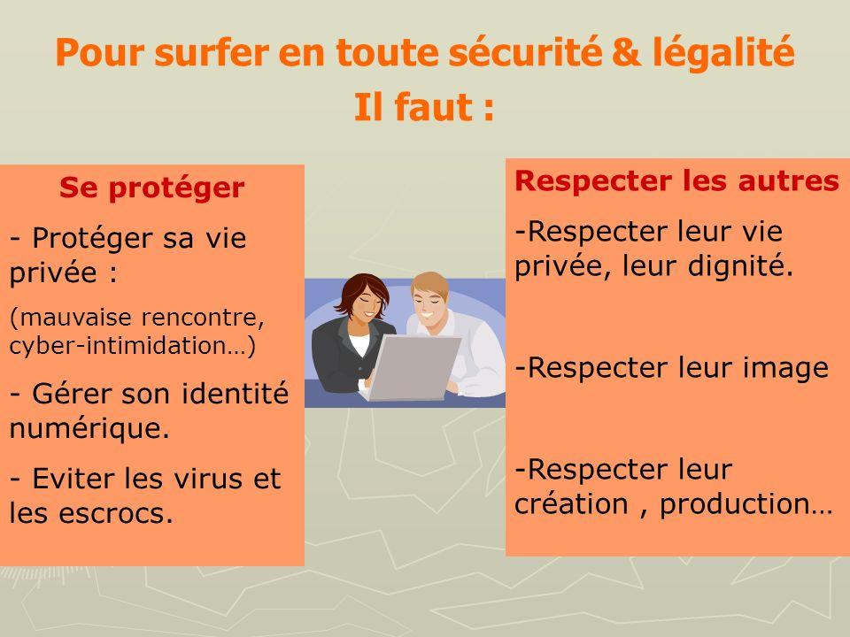 Pour surfer en toute sécurité & légalité Il faut : Se protéger - Protéger sa vie privée : (mauvaise rencontre, cyber-intimidation…) - Gérer son identi