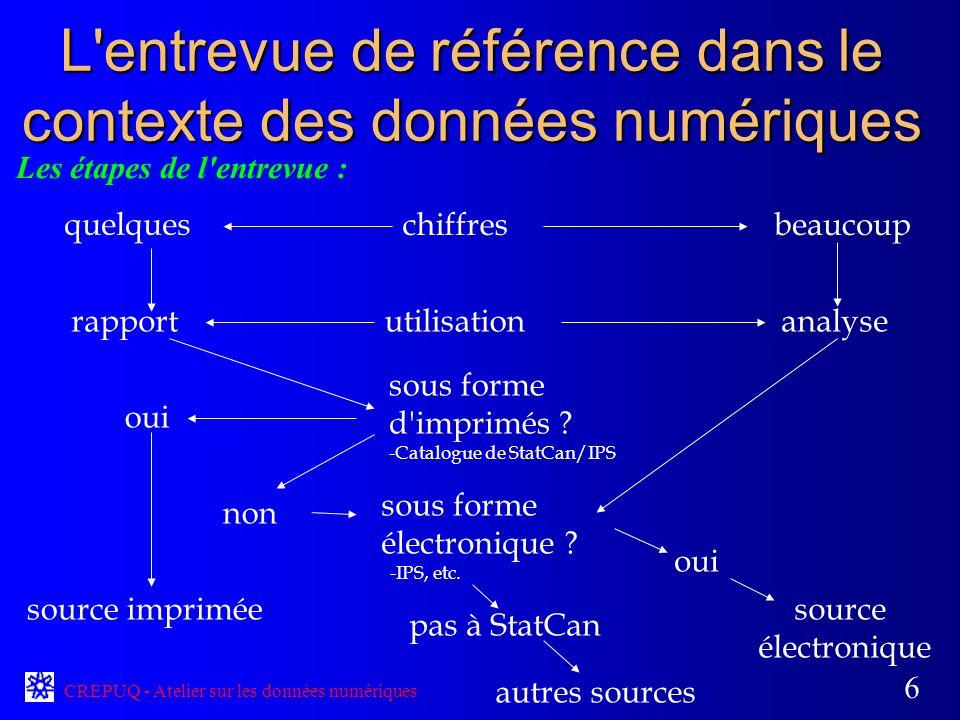 CREPUQ - Atelier sur les données numériques 6 L entrevue de référence dans le contexte des données numériques rapportutilisation oui sous forme d imprimés .