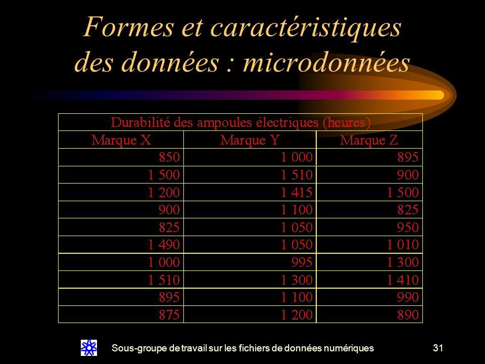 Sous-groupe de travail sur les fichiers de données numériques31 Formes et caractéristiques des données : microdonnées