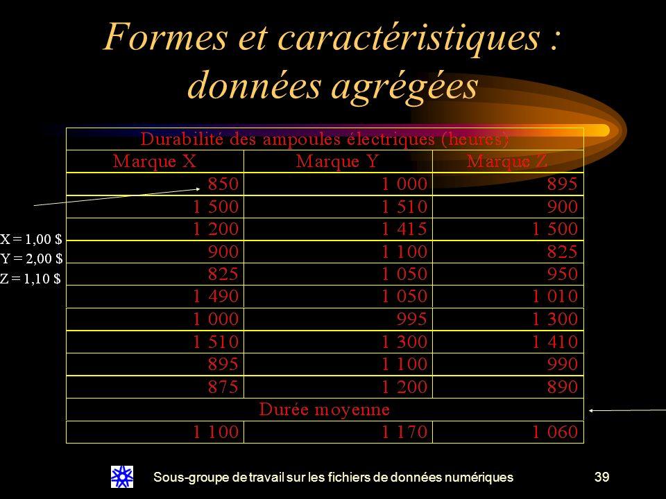 Sous-groupe de travail sur les fichiers de données numériques39 Formes et caractéristiques : données agrégées