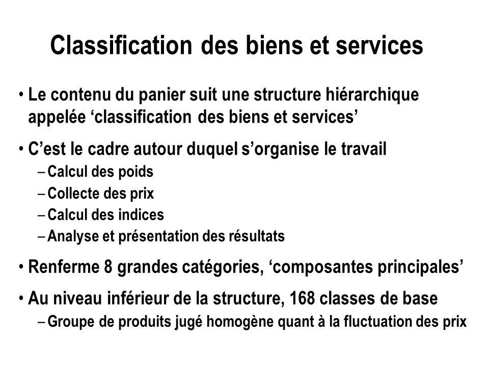 Classification des biens et services Le contenu du panier suit une structure hiérarchique appelée classification des biens et services Cest le cadre a