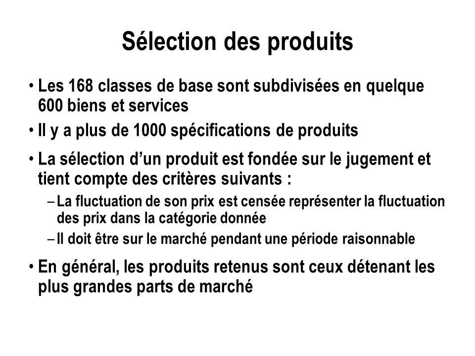 Sélection des produits Les 168 classes de base sont subdivisées en quelque 600 biens et services Il y a plus de 1000 spécifications de produits La sél