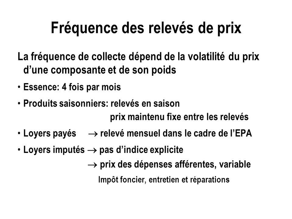Fréquence des relevés de prix La fréquence de collecte dépend de la volatilité du prix dune composante et de son poids Essence: 4 fois par mois Produi
