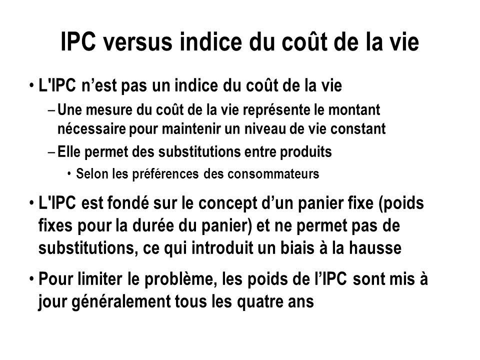 IPC versus indice du coût de la vie L'IPC nest pas un indice du coût de la vie – Une mesure du coût de la vie représente le montant nécessaire pour ma