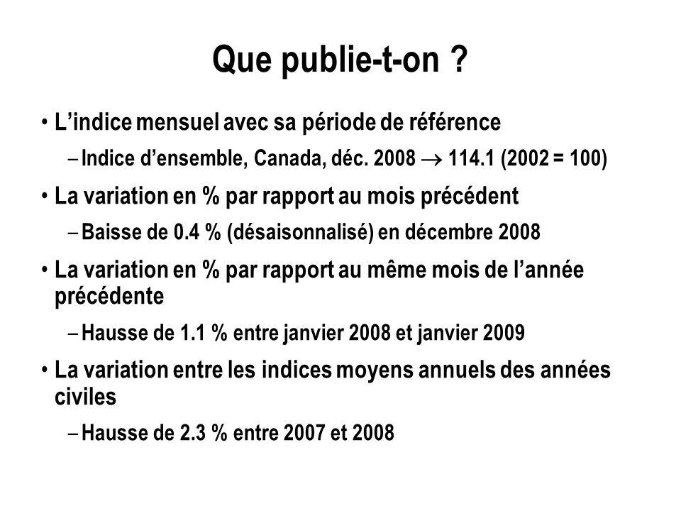 Que publie-t-on ? Lindice mensuel avec sa période de référence – Indice densemble, Canada, déc. 2008 114.1 (2002 = 100) La variation en % par rapport