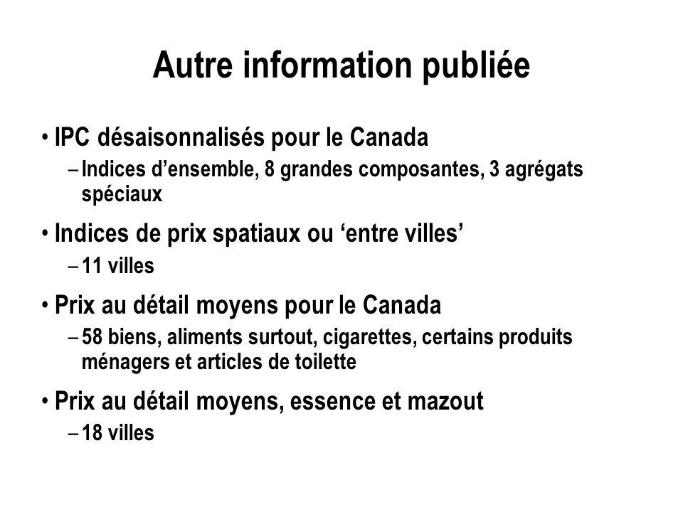 Autre information publiée IPC désaisonnalisés pour le Canada – Indices densemble, 8 grandes composantes, 3 agrégats spéciaux Indices de prix spatiaux