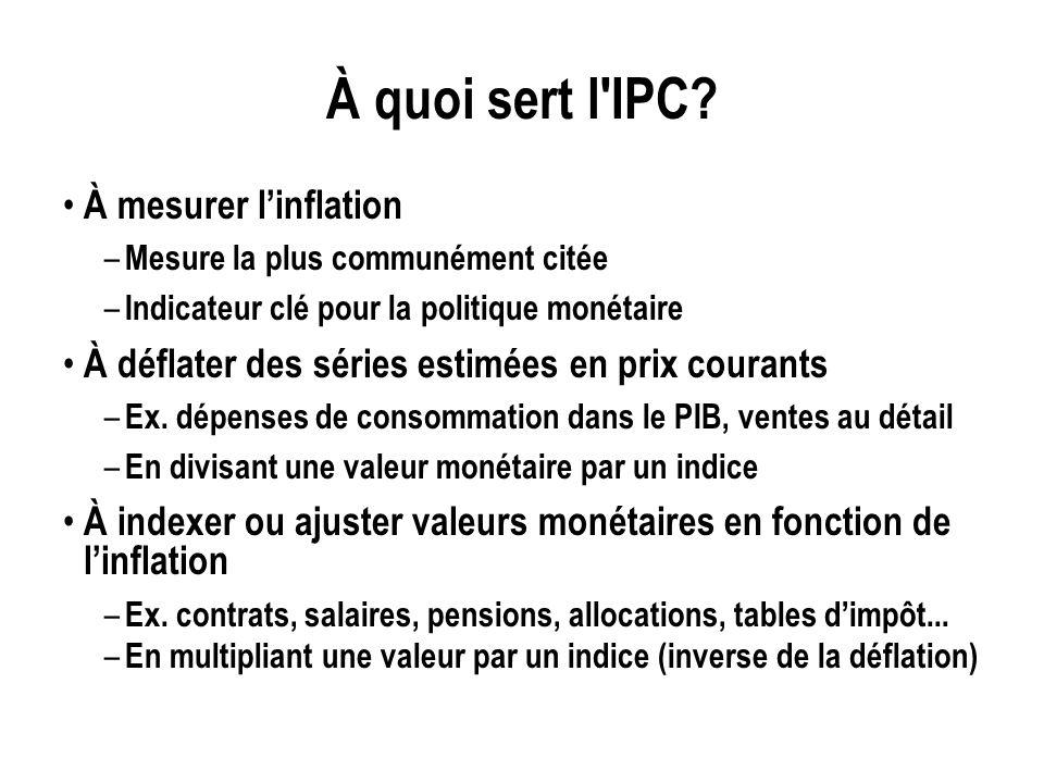À quoi sert l'IPC? À mesurer linflation – Mesure la plus communément citée – Indicateur clé pour la politique monétaire À déflater des séries estimées