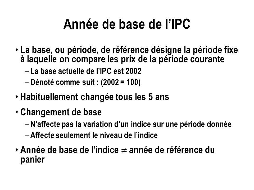 Année de base de lIPC La base, ou période, de référence désigne la période fixe à laquelle on compare les prix de la période courante – La base actuel