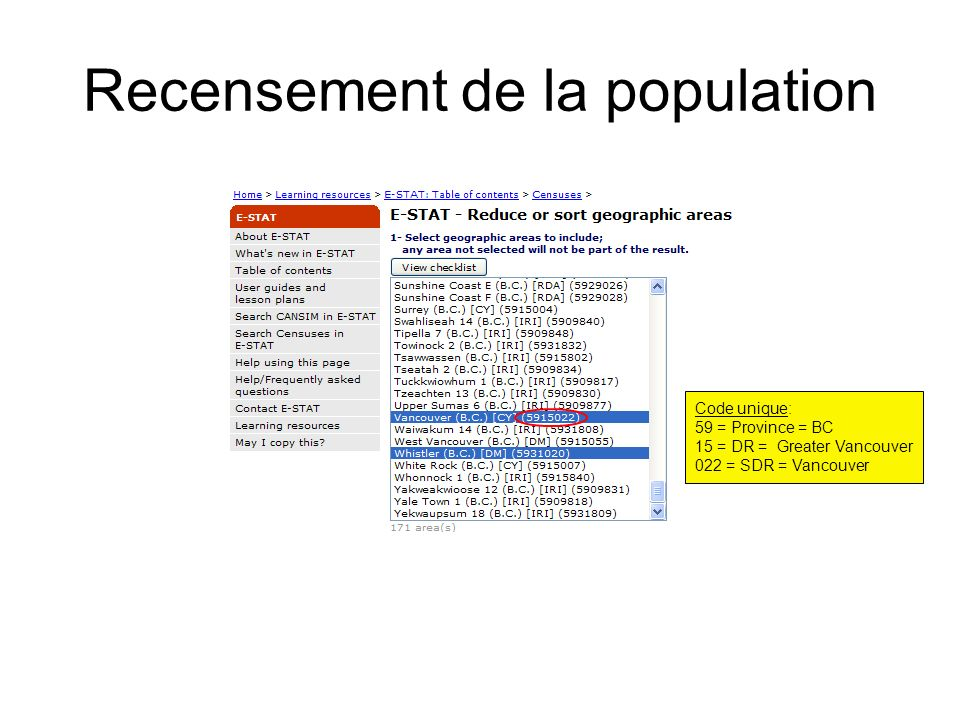 Recensement de la population Code unique: 59 = Province = BC 15 = DR = Greater Vancouver 022 = SDR = Vancouver